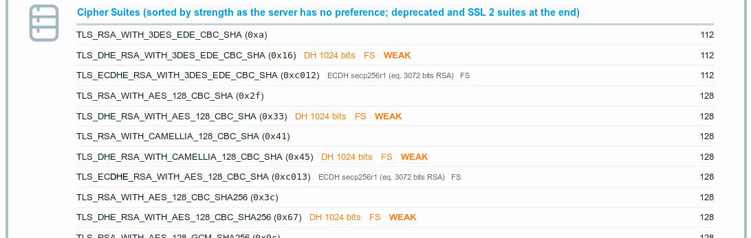 ssl lab-weak ciphers